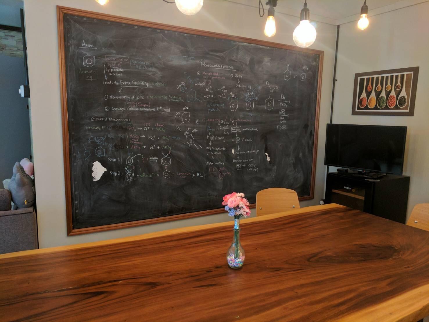 My Chemistry Lab
