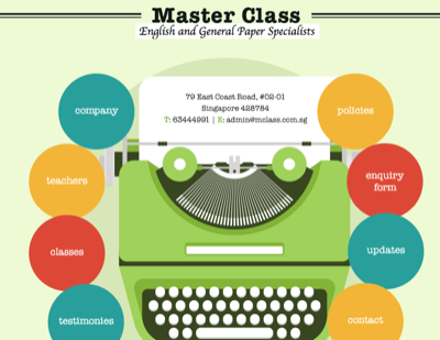 Master Class Learning Centre
